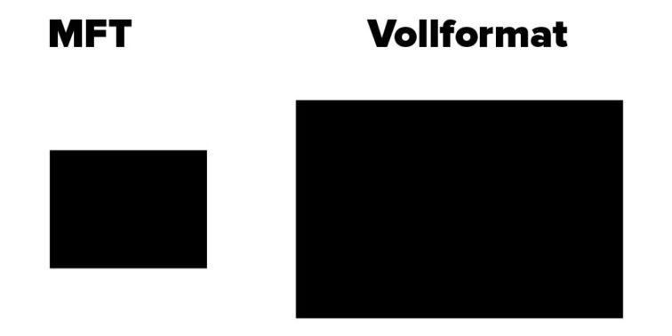 Vollformat oder MFT Sensor